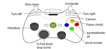 Playstation Wireless Controller moreover Wireless Connector Cable furthermore Ear Plug Wiring Diagram likewise Xbox Headphone Wiring likewise Xbox One Flight. on xbox one controller diagram